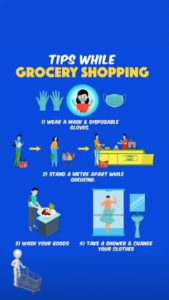 Grocery Shopping Precautions during COVID-19 Pandemic